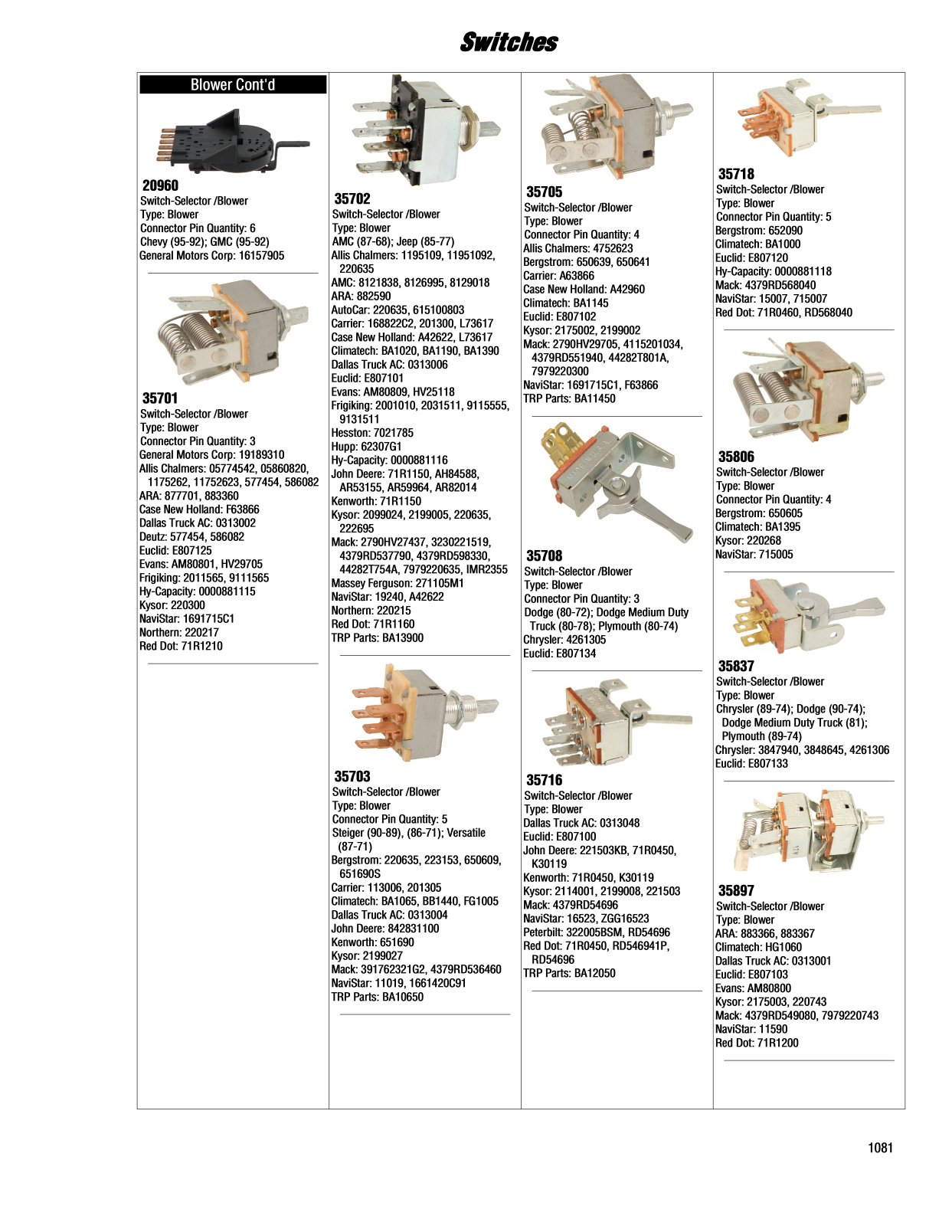 Switches 2017 illustrated guide page 1080 table of contents fandeluxe Gallery